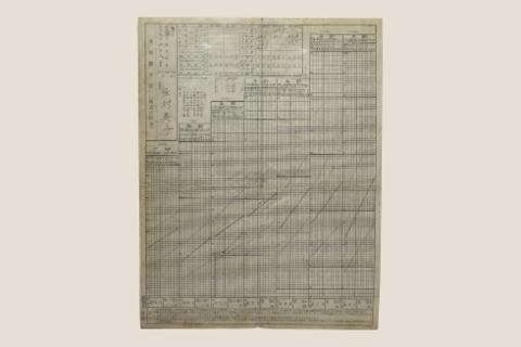 Records on education during the Japanese occupation period